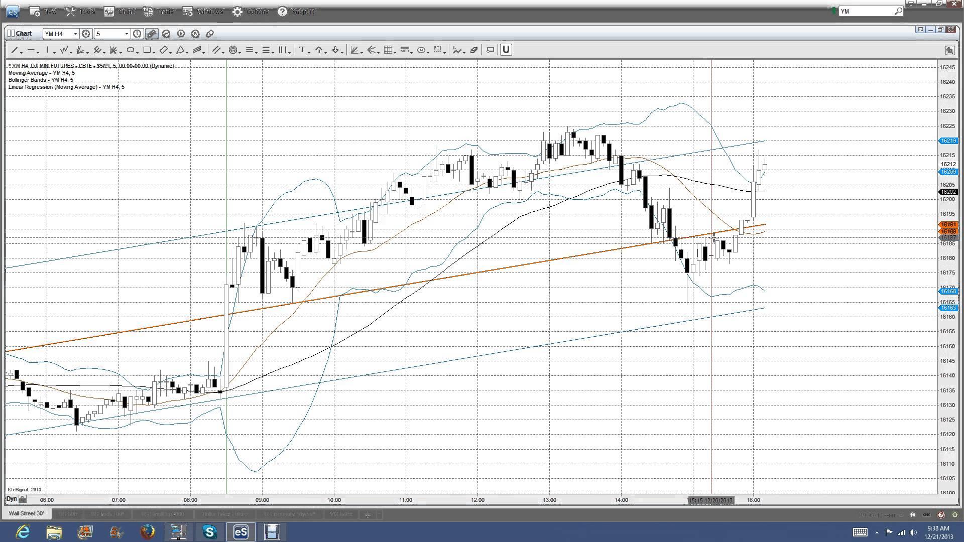 N trading strategies